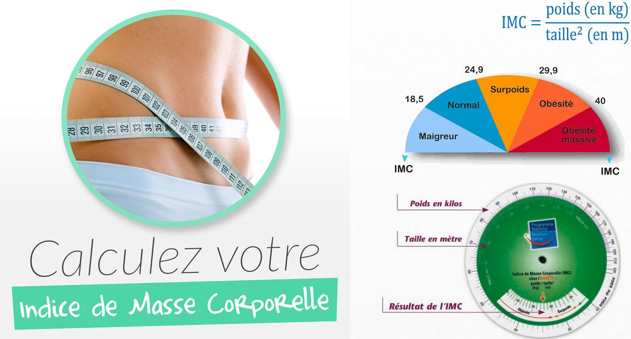 Calculer l'Indice de Masse Corporelle